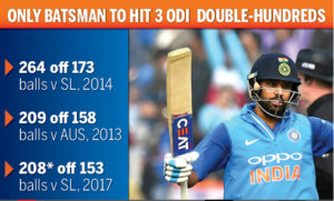 Infographic of Rohit Sharma's three double centuries in ODI